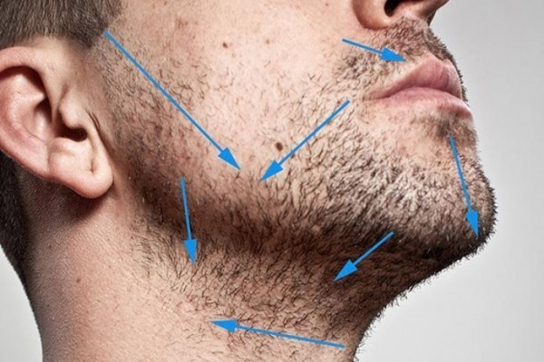 Как правильно бриться станком – выбор инструмента, подробная инструкция, советы дерматологов